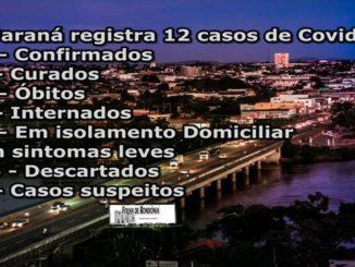 Ji-Paraná registra 12 casos de Covid-19